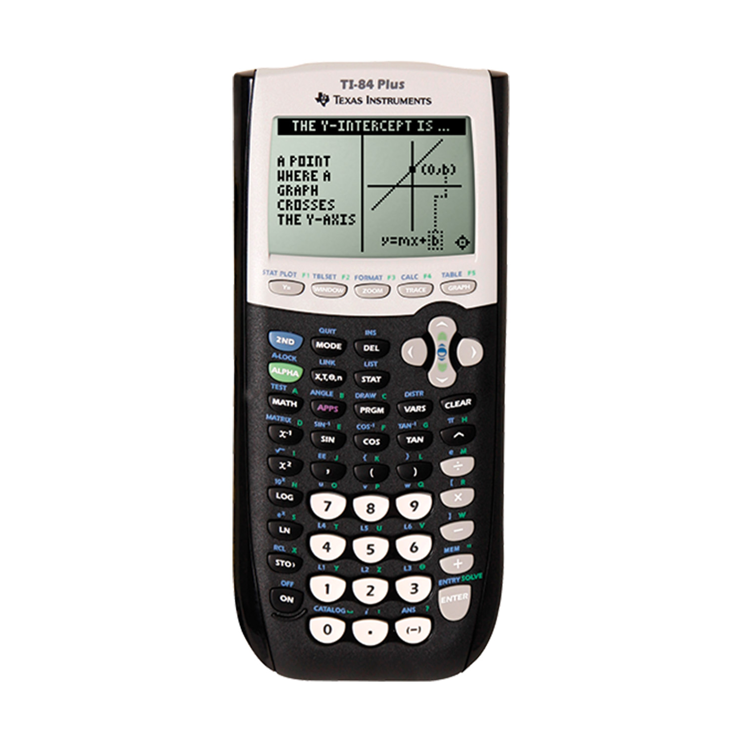 Image For TI-84 PLUS CALCULATOR